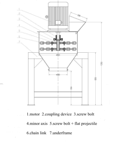 structure of chain crusher
