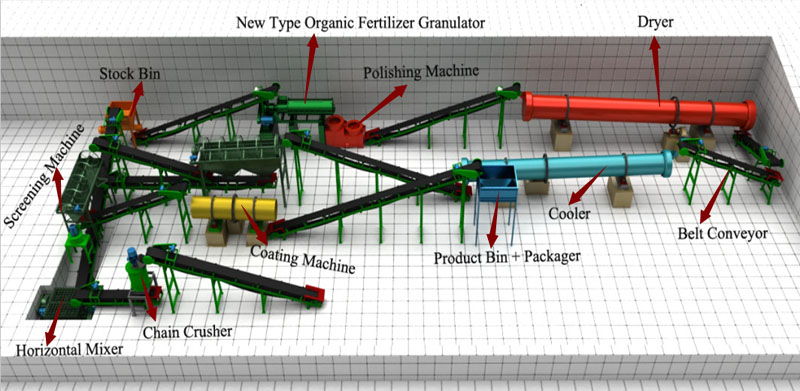 how to produce fertiliser from waste