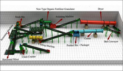 Bio-organic Fertilizer Production Technology